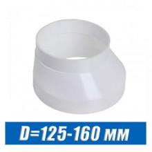 Редуктор эксцентриковый D=125-160 мм