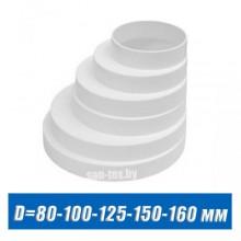 "Эксцентрик ""пирамидка"" 80-100-120-125-150-160 мм"